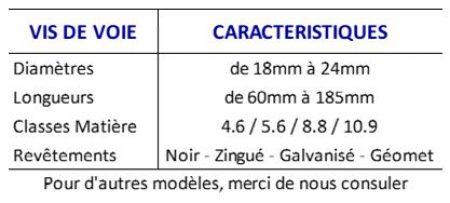gamme modèles -vis de voie-Ars Industries